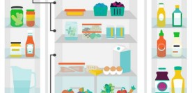 The Ultimate Way to Organise Your Fridge