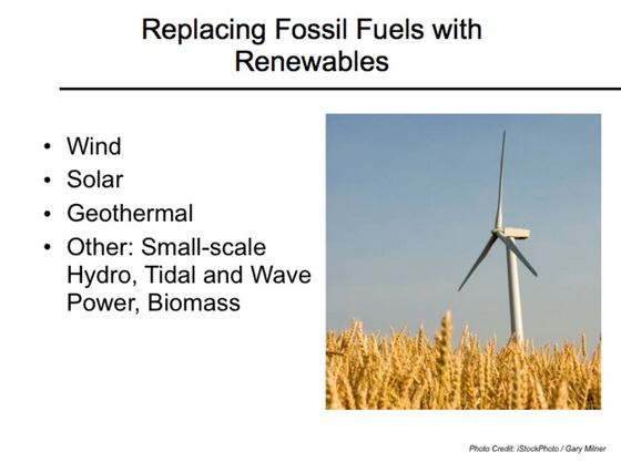 Replacing Fossil Fuels