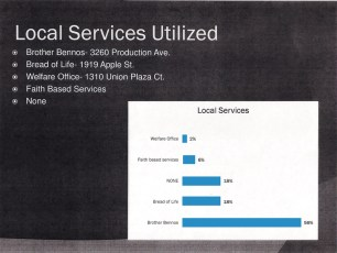 Local service utilized