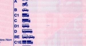 Cinco novos centros, un deles no Barco, estarán autorizados na provincia para dar cursos de recuperación de puntos do carné de conducir