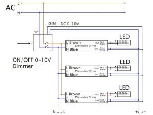 0110V Dimmable LED Triproof Lighting PC Housing 600mm