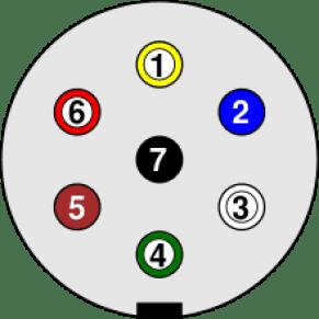 Koblingsskjema 7-polet kontakt (ISO 1724)