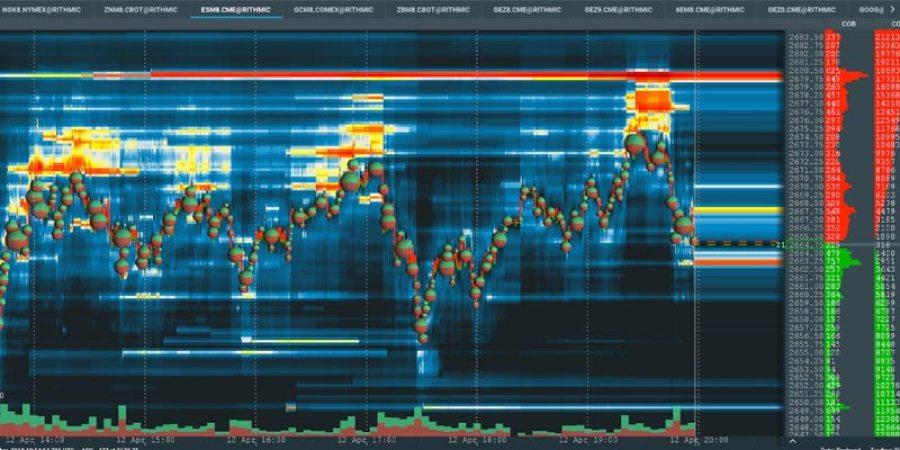 Os Melhores Investimentos - Liquidez e Zonas de Rejeição