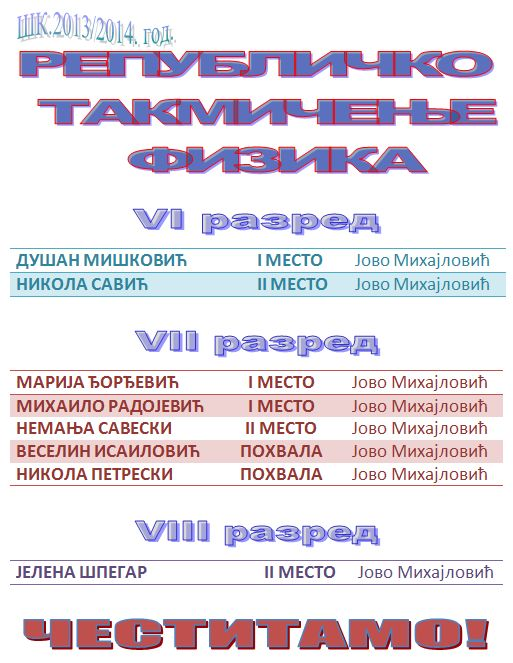 2014-04-14REPUBLICKO TAKM FIZIKA1314