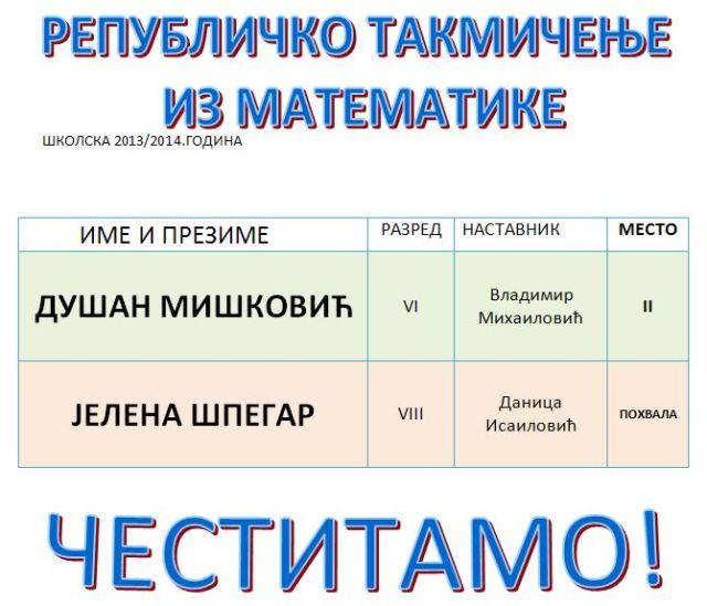 2014-05-13 РЕПУБЛИЧКО МАТЕМАТИКА