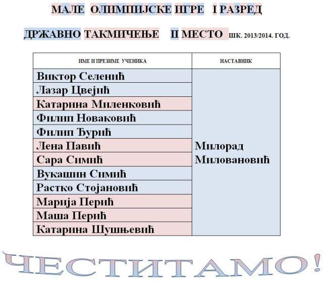 2014-06-09 MALE OLIMPIJSKE IGRE DRZAVNO