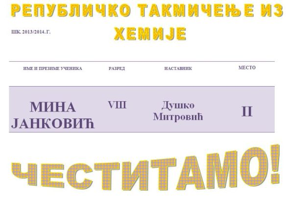 2014-06-27 09_33_18-REPUBLICKO HEMIJA1314 - Microsoft Word