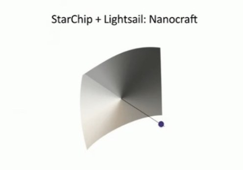 StarChip-and-lightsail