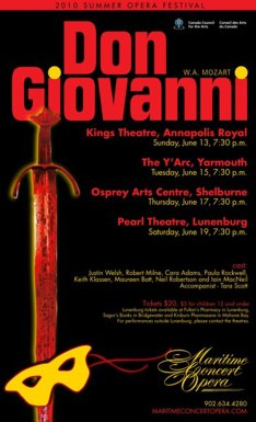 Don Giovanni Opera