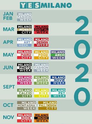 Calendario Mese Di Maggio 2020.Osservatore Meneghino