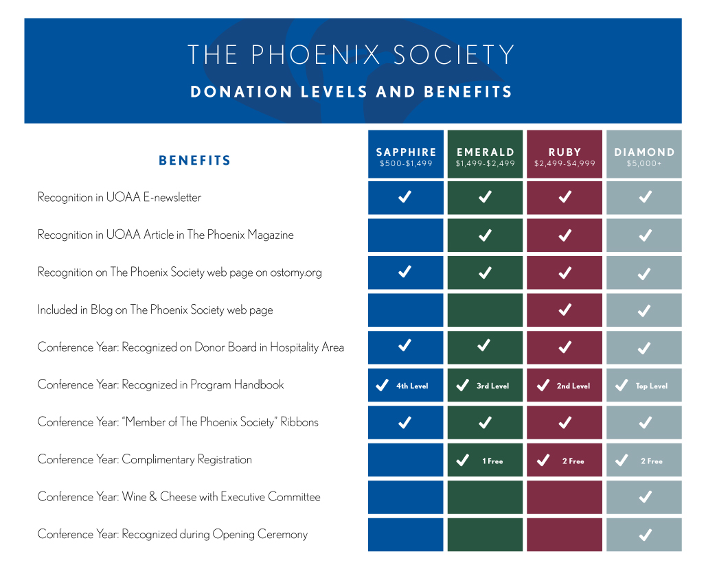Phoenix Society Member Benefits 2019