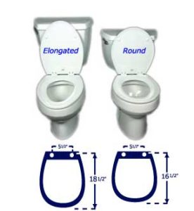 small round toilet seat. So  you ve had your house for years You raised children there and so far can t see any reason to make changes But now have an ostomy Toilets Boulder County Ostomy Support Group