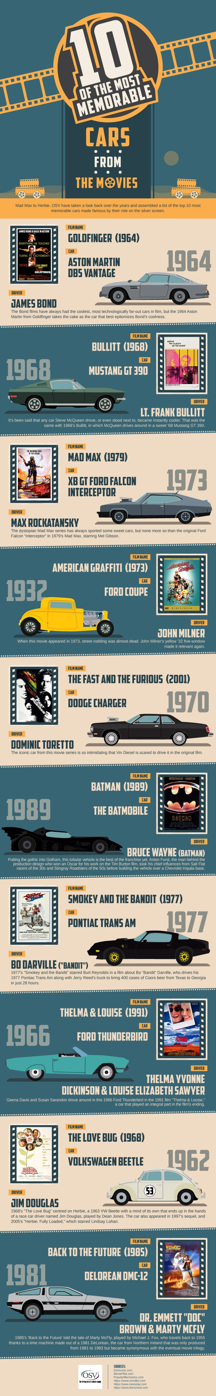 The 10 most memorable cars in the movies Infographic