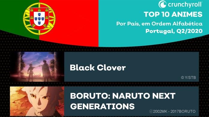 10 animes mais assistidos em Portugal no 2º Trimestre de 2020 na Crunchyroll