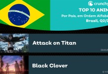 10 animes mais assistidos no Brasil no 2º Trimestre de 2020 na Crunchyroll