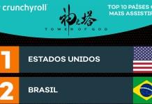Brasil foi o 2º país que mais viu Tower of God