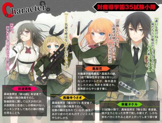 AntiMagic Academy The 35th Test Platoon Anime Announced Characters