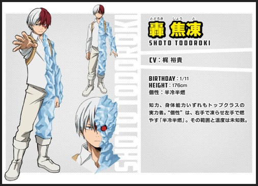 Boku-no-Hero-Academia-Anime-Character-Designs-Shouto-Todoroki-2
