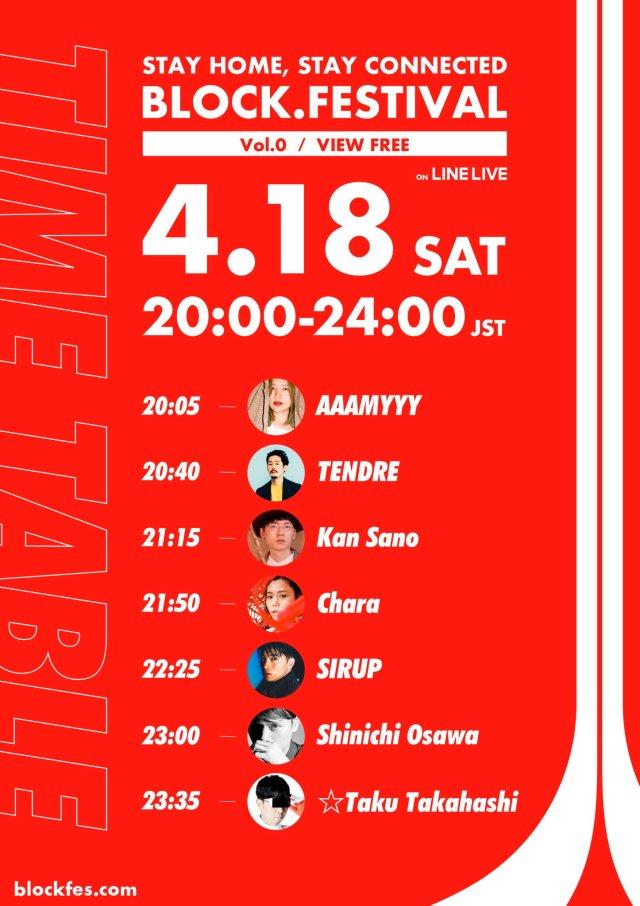 BLOCK.FESTIVAL Timetable
