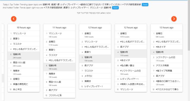 Kaiju No. 8 chapter 1 trending