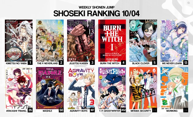Burn the Witch and Ayakashi Triangle sales