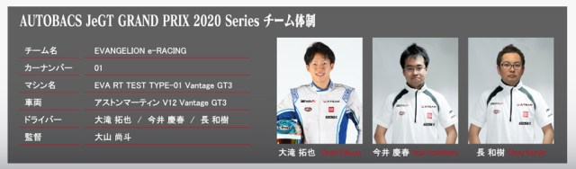 Profile of the EVANGELION e-RACING Team