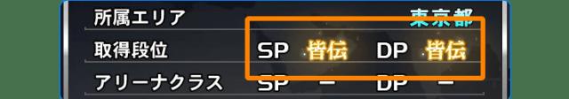 Golden Halo Kaiden