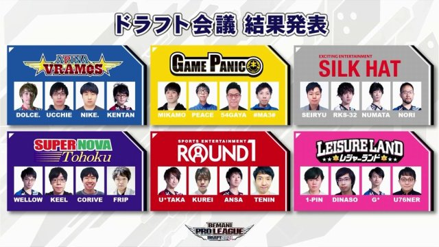 Bemani Pro League Draft Results
