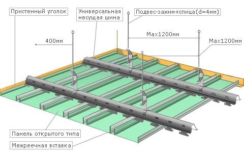 монтаж реечного потолка в ванной схема монтажа