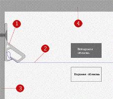клипсовая система крепления натяжного потолока