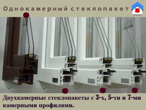 Устройство_стеклопакетов