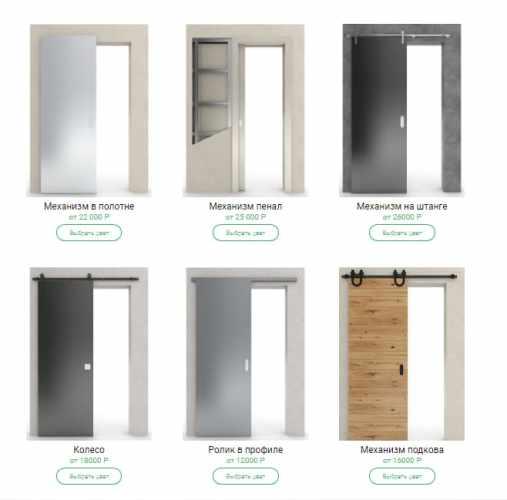 механизмы открывания раздвижных дверей