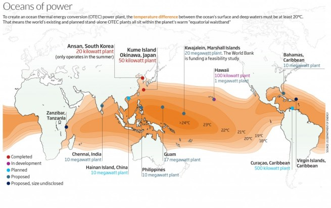 OTEC projects map       (source: New Scientist)