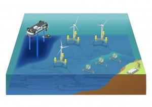 Marine renewable energies by Naval Energy