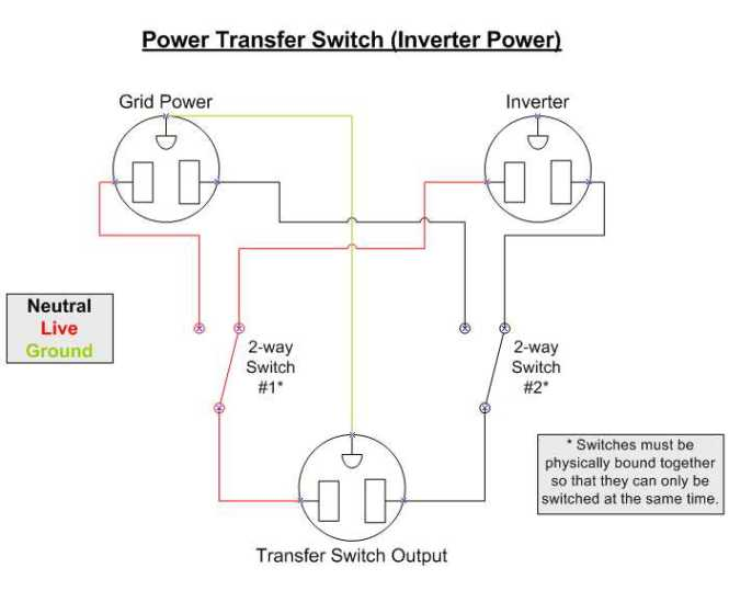 inverter wiring diagram in home inverter image home inverter wiring diagram wiring diagram on inverter wiring diagram in home