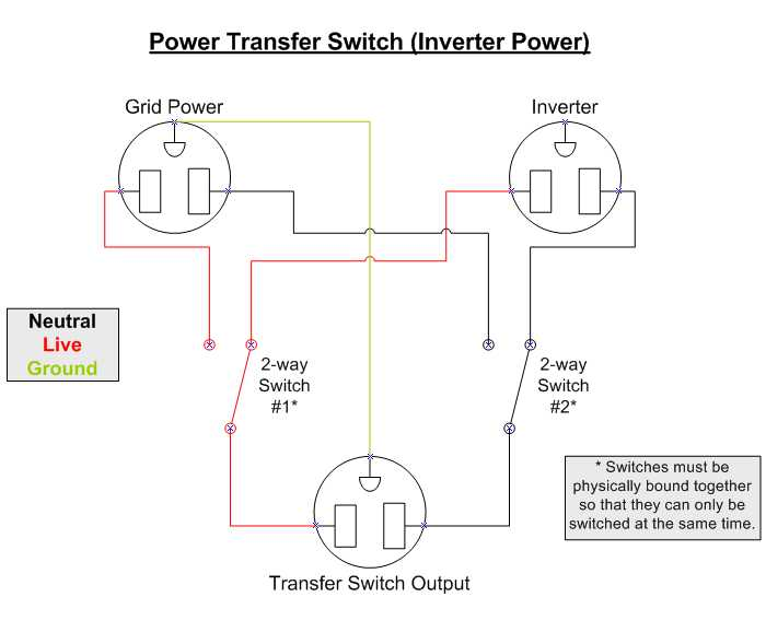 Inverter wiring diagram for home filetype pdf somurich inverter wiring diagram for home filetype pdf wiring diagrams for home electrical love wiring cheapraybanclubmaster Image collections