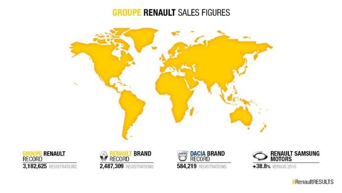 1484643349_RenaultGroup_86252_global_en