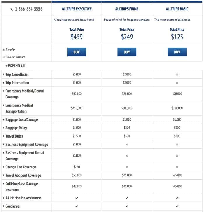 annual travel insurance allianz
