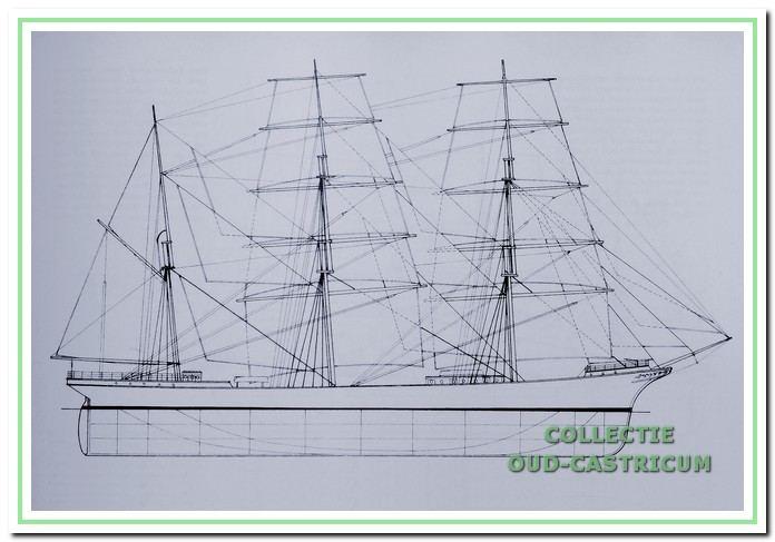 Tekening van een bark. Dit zeilschip heeft minimaal drie masten. Alle masten zijn vierkant getuigd, behalve de achterste bezaansmast.