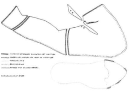 Uitslag van de schoen.