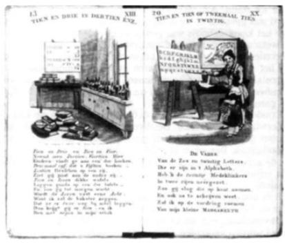Pagina 's uit een rekenboek uit de 19e eeuw.