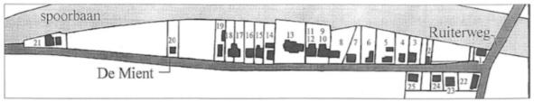 Een schets van de huizen aan de Mient, die in de tweede wereld oorlog zijn afgebroken. De nummers zijn niet de oorspronkelijke huisnummers, maar worden gebruikt in de tekst en bij de foto's.