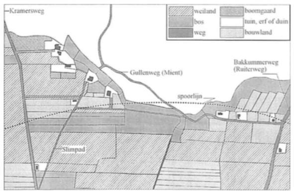 e situatie van het gebied aan de Duinkant tussen Kramersweg en Ruiterweg in het jaar 1832.