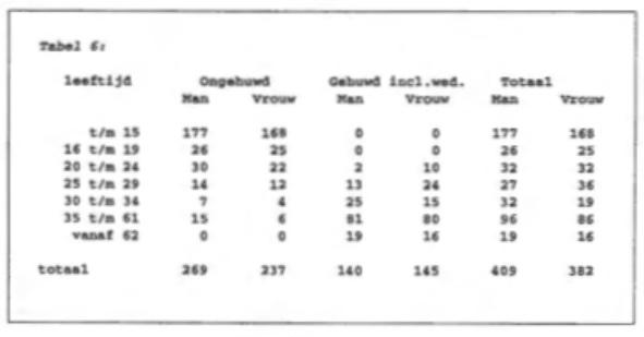 Tabel 6.