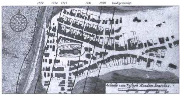 Vanuit historische bronnen is de landinwaartse verplaatsing van de kustlijn bij Egmond aan Zee goed te reconstrueren. Zal Egmond in de toekomst nog meer grondgebied aan de zee moeten prijsgeven?