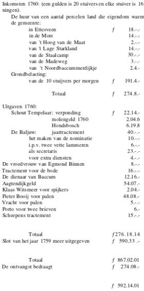 Inkomsten en uitgaven van 1760.