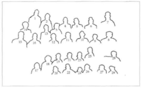 De nummers vermelden de volgende personen: 1 Dirk Baltus, 2 Anna Borst (moeder van - voormalig - voorzitter Simon Zuurbier), 3 Maria de Waard (echtgenote van Bertus Schermer), 4 Willem de Zeeuw, 5 Reinier Duijn, 6 Henk Twisk, 7 Piet Borst, 8 Willem Twisk, 9 Dieuwer Schouten (echtgenote van Henk Twisk), 10 Gré van der Meij (echtgenote van Willem de Zeeuw), 11 Jansje Bakker (echtgenote van Reinier Duijn), 12 Marijtje Zonneveld (echtgenote van Piet Borst), 13 Marie Zonneveld, 14 Truus Duijn, 15 Piet Duijn, 16 Marie Borst, 17 Agie Borst, 18 Jo Nijman (echtgenote van Dirk Baltus), 19 Corrie Borst, 20 Antoon Baltus, 21 Joh. Duijn, 22 Gerard Duijn, 23 logeetje (Henk van der Zon), 24 Jan Twisk, 25 Jaap Duijn, 26 Wim Twisk, 27 Kees Twisk, 28 Jan Borst en 29 Gerrit Borst.