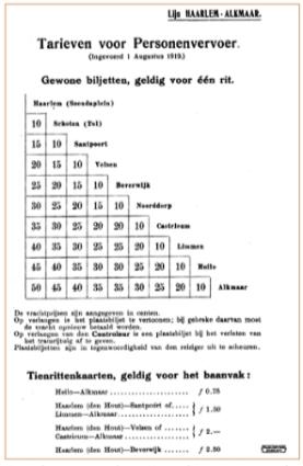 Tarievenlijst uit 1919 van de NZHTM voor het personenvervoer op het stoomtreintraject Haarlem-Alkmaar.
