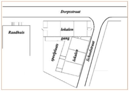 Situatieschets van de eerste openbare lagere school op de hoek van de Dorpsstraat en Schoolstraat.