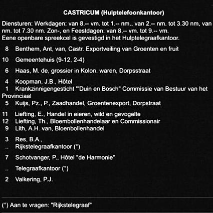 Naamlijst voor de telefoonlijst Castricum in 1915, met telefoonnummer 1 voor Duin en Bosch.